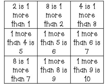 Math Module 1 Lesson 3