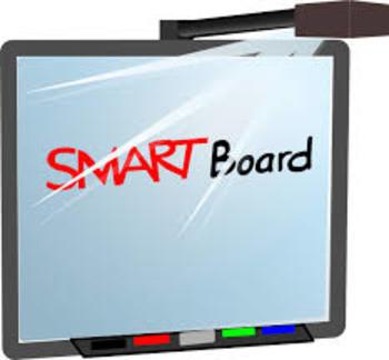 Math Module 1 Lesson 3 SmartBoard