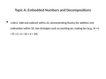 Math Module 1: Topics A, B, and C