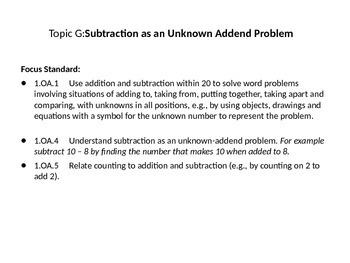 Math Module 1 Topics G, H, I, and J