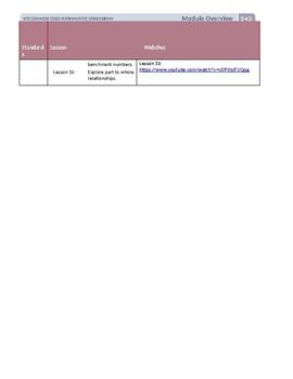 Math Module 3 Engage NY Grade 5 Homework Help