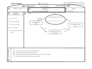 Math Module Graphic Organizers