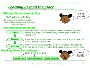 Math Money and Shopping Vocabulary Read Aloud