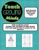 Math Mountain, Number Bond, Fact Family Poster