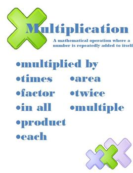 Multiplication and Division Word Problem Word Posters