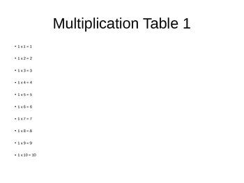 Math Multiplication Tables - 1,2,3,4,5,6,7,8,9,10,11,12,13,14,15,16,17,18,19,20
