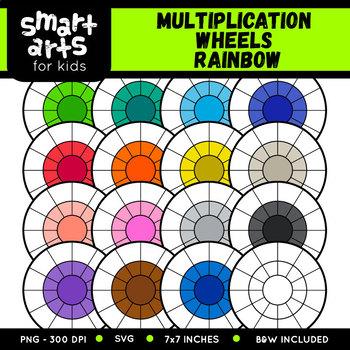 Math Multiplication Wheels Rainbow Clip Art