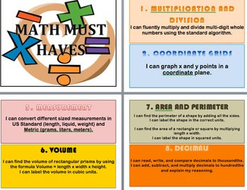 Math Must Haves Bulletin Board for Standardized Testing