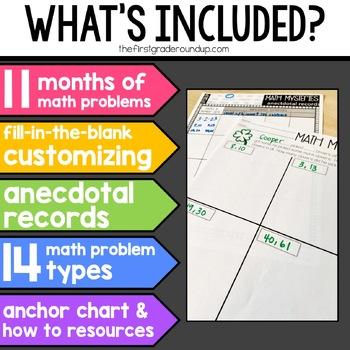 K-4 Customizable Math Word Problems BUNDLE
