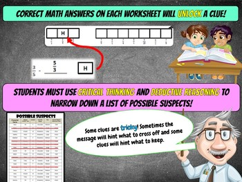 Fractions Review Activity: Reciprocals, Divide, Multiply, Adding & Subtracting