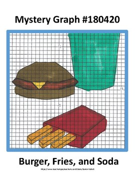 Math: Mystery Graph Picture 180420 Burger Fries Soda (Algebra, Graphing)