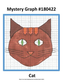 Math: Mystery Graph Picture 180422 Cat (Algebra, Graphing, Coordinates)
