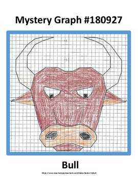 Math: Mystery Graph Picture Activity 180927 Bull (Algebra, Coordinates)