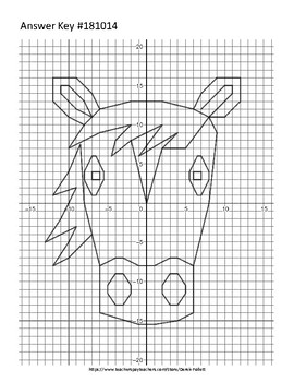 Math: Mystery Graph Picture Activity 181014 Horse (Algebra, Graphing)