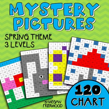 Math Mystery Picture {120 Chart} Spring Theme *DIFFERENTIATED*