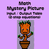 Math Mystery Picture (Tree) - Input Output Tables (2-step