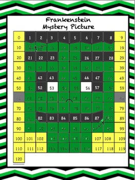 Math Mystery Picture 0-120 (CCSS Aligned)