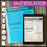 Math NB: Multi-Digit Multiplication (Personal Anchor Chart)
