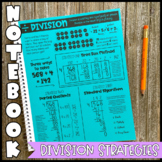 Math NB: Whole Number Division Strategies (Personal Anchor Chart)