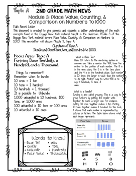 Module 3 Math Newsletters