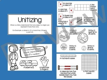 Posters to Explain Number Sense to Parents for Math Night or Open House