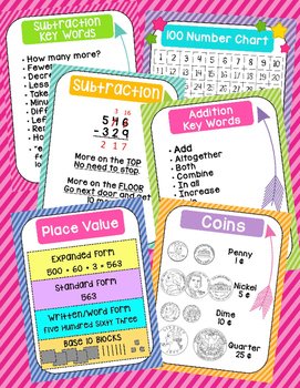 Math Note Cards & Poster Set