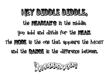Math Notebook - Mean, Median, Mode