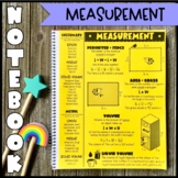 Math Notebook: Measurement - Perimeter, Area, and Volume (Personal Anchor Chart)