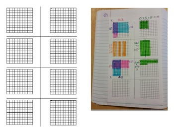 Math Notebook Notes: Dividing Decimals