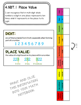 Math Notebook Page- Place Value- 4.NBT.1