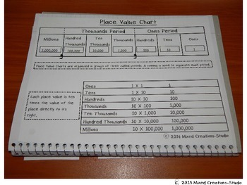Math Notebook Place Value to the Millions Place Value