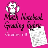 Math Notebook Scoring Rubric