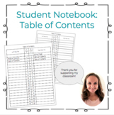 Student Notebook Table of Contents (Notetaking Strategy)