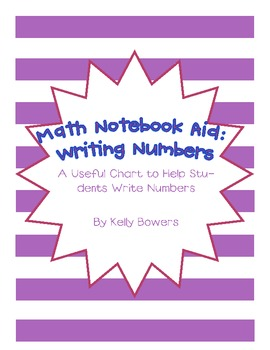 Math Notebooking: Writing Numbers Chart