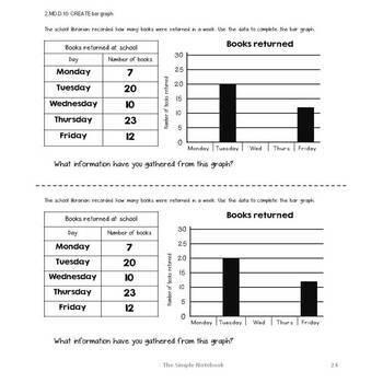 Math Notebooks: Second Grade Data & Graphs