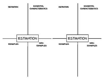 Math Notes Estimation Graphic Organizer