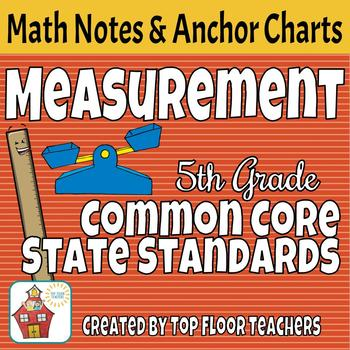 Math Notes for 5.MD.A.1 Measurement