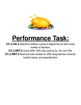 Math November Thanksgiving  Preformance Task CCS EDITABLE