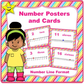 Number Posters and Cards, Number Lines
