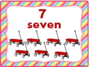Number Posters and Cards, Number Set Landscape