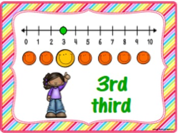 Number Posters and Cards, Ordinal Numbers