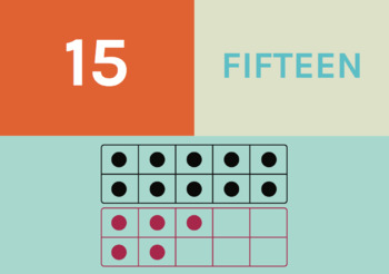Math Number Posters - for numbers 1-20 with tens frames, digits and words