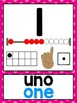Number/Number Sense Posters English & Spanish