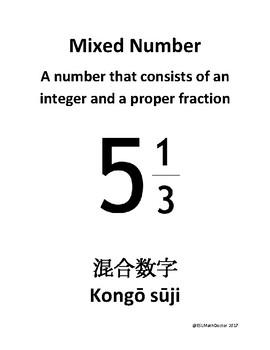 Math Number Sense Word Wall English to Japanese