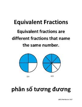 Math Number Sense Word Wall English to Vietnamese