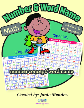 Math:  Number & Word Name