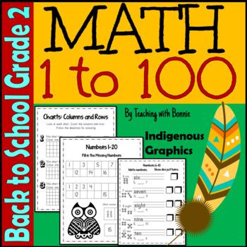 Math Aboriginal Focus         Numbers 1-20 and 1-100