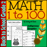 Numbers 1-100 Worksheets: Dice Patterns/100 Charts: Grade 2 Indigenous Graphics