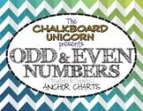 Math: Odd and Even Numbers (English & Español)