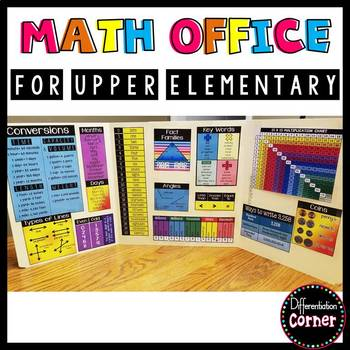 Math Office Resource Pages *many levels, great for SPED* anchor charts